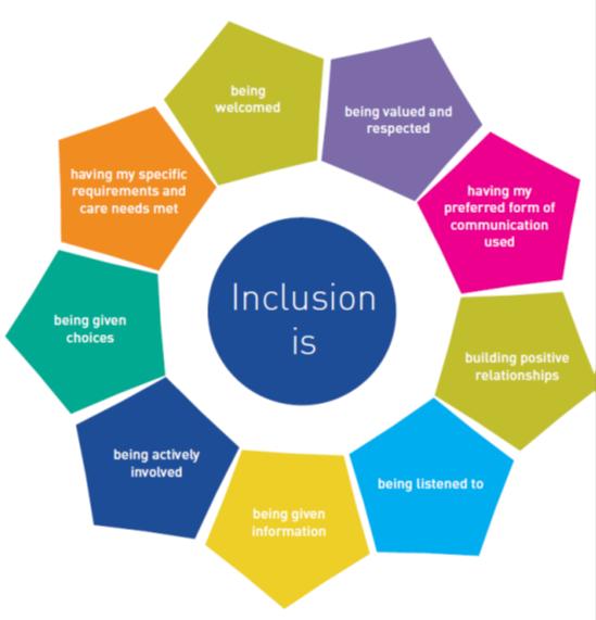 bristol s drive towards inclusion bristol association for